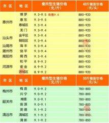 广州日锋- 2016年2月24日行情信息
