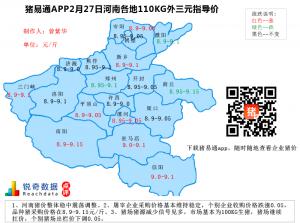 猪易通APP02月27日河南地区外三元价格地图