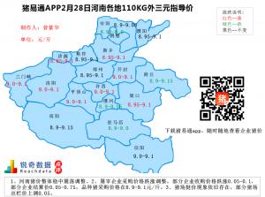 猪易通APP2月28日河南地区外三元价格地图