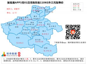 猪易通APP3月01日河南地区外三元价格地图