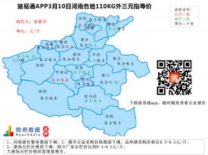 猪易通APP3月10日河南地区外三元价格地图