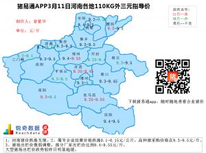 猪易通APP3月11日河南地区外三元价格地图