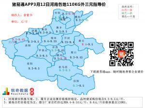 猪易通APP3月12日河南地区外三元价格地图