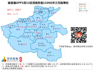 猪易通APP3月14日河南地区外三元价格地图
