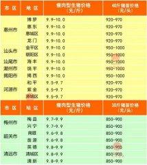 广州日锋- 2016年3月14日行情信息