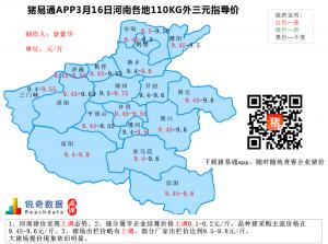 猪易通APP3月16日河南地区外三元价格地图