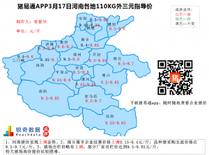 猪易通APP3月17日河南地区外三元价格地图