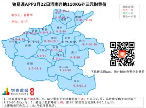 猪易通APP3月22日河南地区外三元价格地图