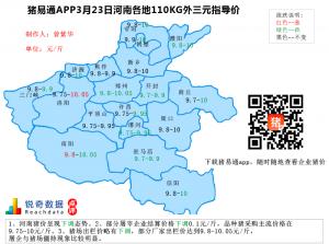 猪易通APP3月23日河南地区外三元价格地图