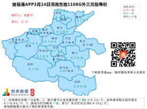 猪易通APP3月24日河南地区外三元价格地图