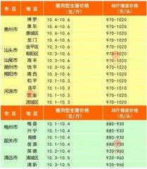 广州日锋- 2016年3月25日行情信息