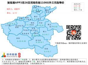 猪易通APP3月26日河南地区外三元价格地图