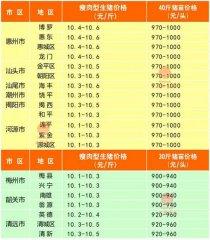 广州日锋- 2016年3月27日行情信息