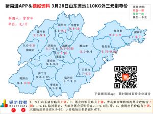 猪易通APP3月28日山东外三元价格地图