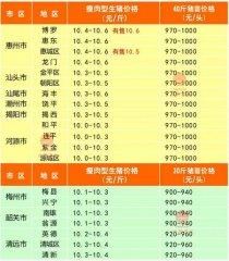 广州日锋- 2016年3月28日行情信息