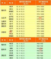 广州日锋- 2016年3月30日行情信息