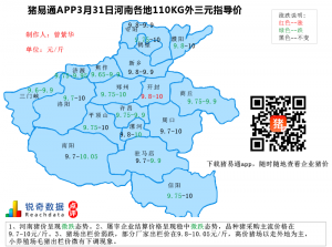 猪易通APP3月31日河南地区外三元价格地图