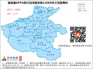 猪易通APP4月02日河南地区外三元价格地图