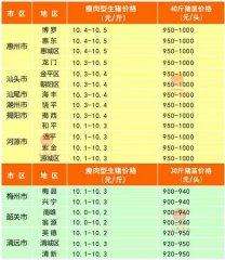 广州日锋- 2016年4月4日行情信息