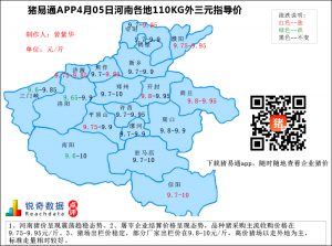 猪易通APP4月05日河南地区外三元价格地图