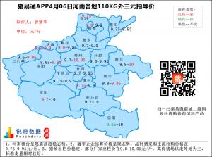 猪易通APP4月06日河南地区外三元价格地图