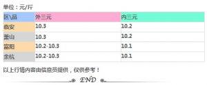 【农业部】新闻发布会:猪价维持高位是今年的常态,但是暴涨可能性不大!