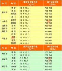 广州日锋- 2016年4月8日行情信息