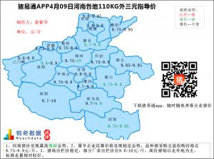 猪易通APP4月09日河南地区外三元价格地图