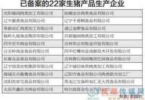 辽宁抚顺大部分生猪产品由外埠企业提供 买时请查看这些保安全