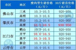 牧之源--广东2016年04月17日猪讯