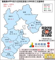猪易通APP4月21日河北外三元价格地图