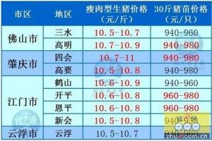 牧之源--广东4月23日猪讯