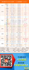 猪易通APP4月25日各地外三元价格表