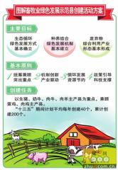 我国将创建200个畜牧业绿色发展示范县