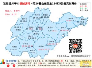 猪易通APP4月26日山东外三元价格地图