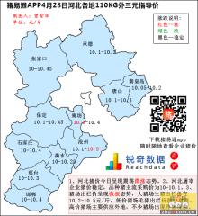 猪易通app4月28日河北外三元价格地图