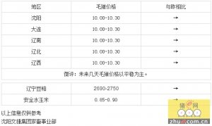 【文捷集团】30日辽宁省猪评:未来几天毛猪价格以平稳为主