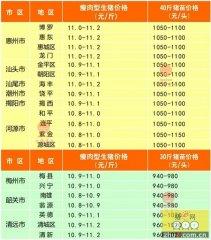 广州日锋- 2016年5月1日行情信息