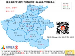 猪易通app5月02日河南外三元价格地图