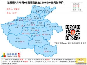 猪易通app5月03日河南外三元价格地图