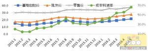 2016年7-8月生猪供应减少10%,猪价仍将高企