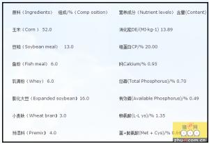 中药添加剂对高温中猪血清抗氧化功能的影