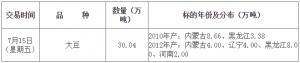 7月15日临储大豆竞价销售交易公告