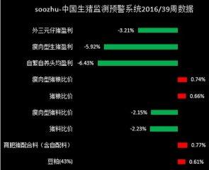 冯永辉:猪价要一路跌至何时?春节前还能