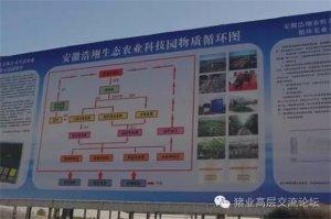 中国猪业高层交流论坛线下活动安徽站之(三)浩翔农牧