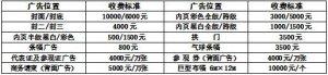 2016中国(漯河)第一届现代畜牧业发展暨养猪产业交易会
