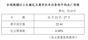 全国规模以上生猪定点屠宰企业白条肉平均出厂价格 (11月21日�C 27日)