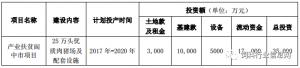 产业扶贫养猪接力赛 大北农3.5亿接棒