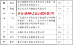 东方澳龙再登红榜,农业部兽药抽检合格率连续三年广东省第一!