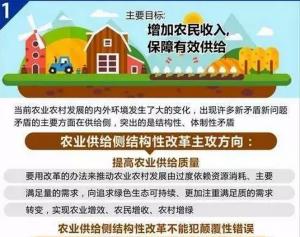 2017中央一号文件,养猪人九大新政策来袭